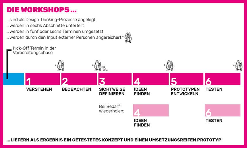 noi_workshops